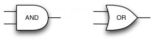 論理ゲートのシンボル例