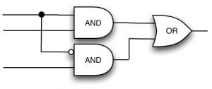 論理ゲートの組み合わせで論理回路が作られる