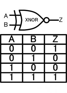 XNORゲート