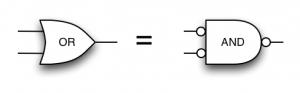 ORゲートは負論理のANDゲート