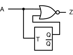 回路の出力値が入力値に依存