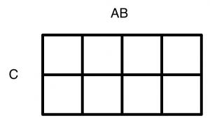 A,B,Cを行、列に割り当てる