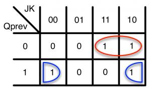 JK-FF Qのカルノー図