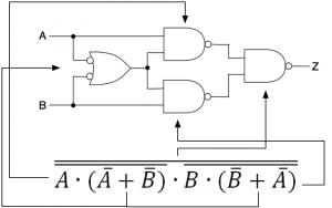 論理式と回路図の対応