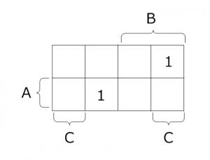 双対関数のベイチ図