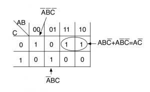 論理式のカルノー図