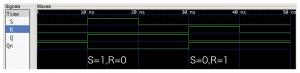 RSフリップフロプの波形
