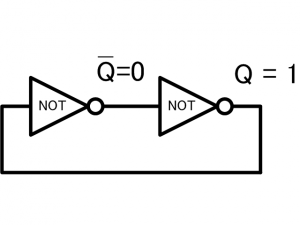 インバータ2段のループ