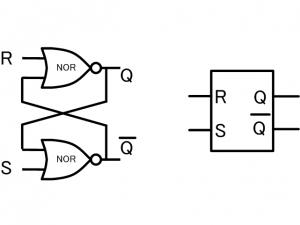 RSフリップフロップの構造とシンボル