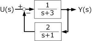 フィードバック系システム