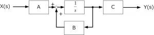 1次元制御システム