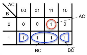 Bの囲みの分割その2