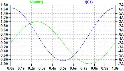 コンデンサの電流と電圧の関係