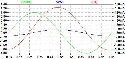 RL回路の電流と電圧